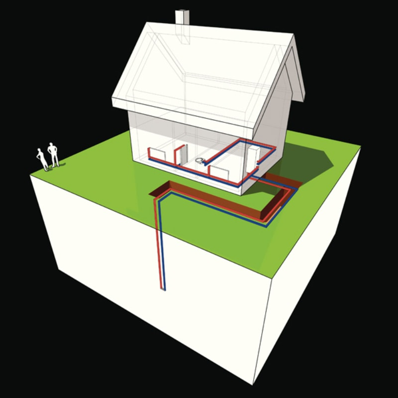 Geothermal Heat Pump Layout
